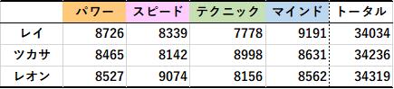 f:id:hibinomatome:20210420212507p:plain