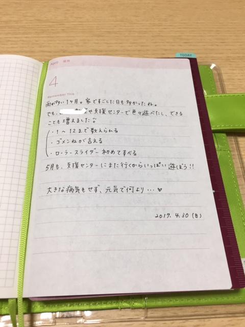 f:id:hibitanoshi:20170430220419j:plain