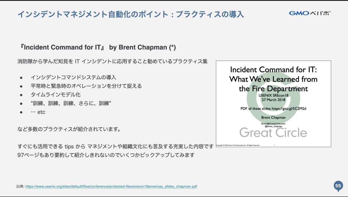f:id:hiboma:20211019102608p:plain