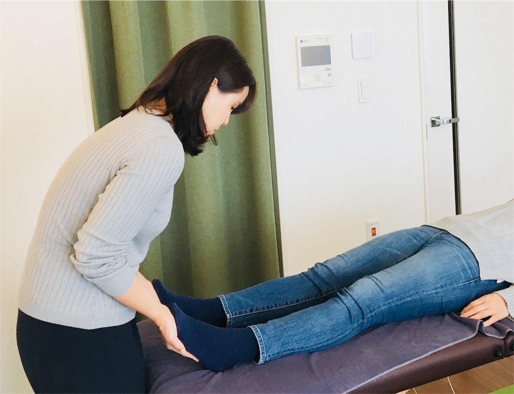 f:id:hicetnunc-osteopathy:20171105212118j:image