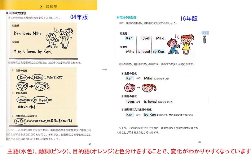 f:id:hidaka-takanori:20171028002220j:plain
