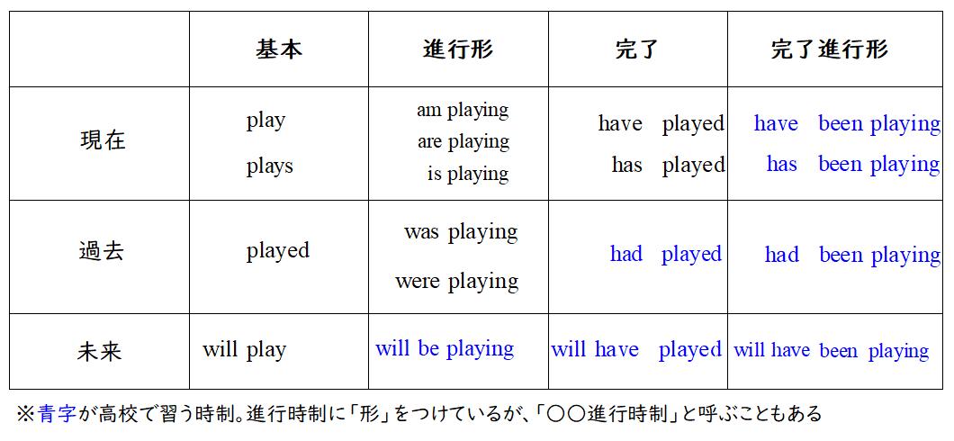 f:id:hidaka-takanori:20191123114445p:plain