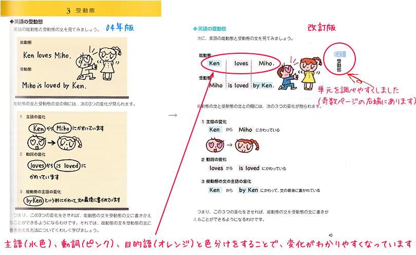 f:id:hidaka-takanori:20200121210910p:plain