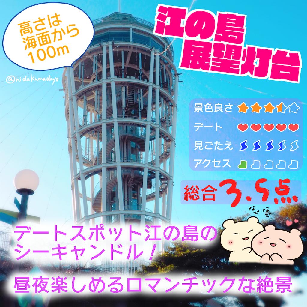 f:id:hidakumadayo:20190220093506p:image