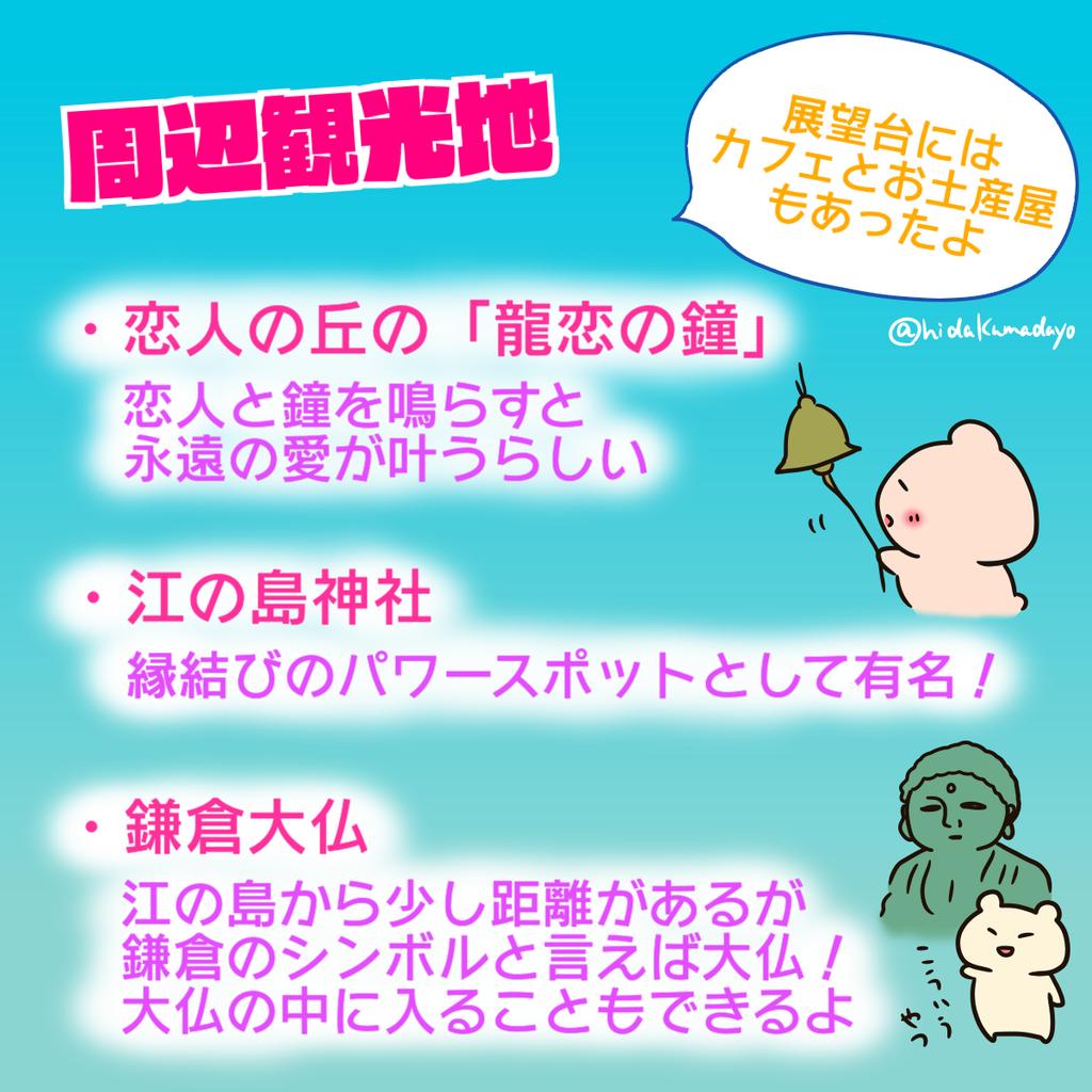 f:id:hidakumadayo:20190222213445p:plain