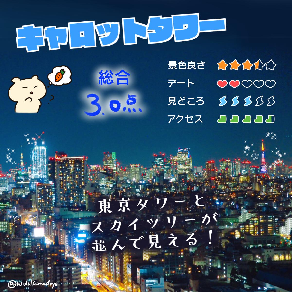 f:id:hidakumadayo:20190403212551p:plain