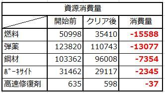 f:id:hidamarie:20150504030058j:plain