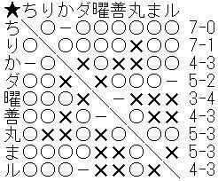 f:id:hidamarie:20200504195302j:plain