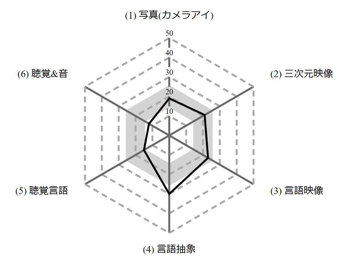 f:id:hidamaru:20191222153826p:plain