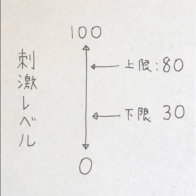 f:id:hidamaru:20210122173823j:plain
