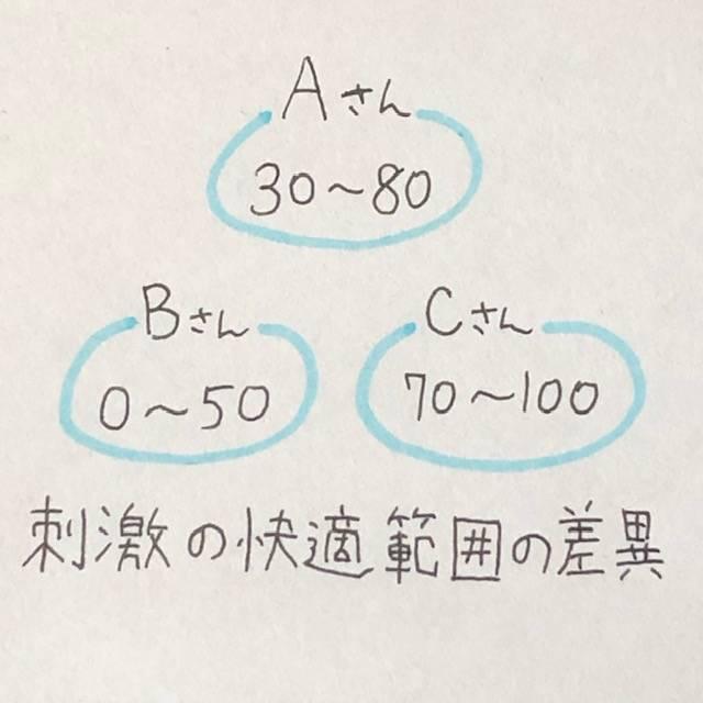 f:id:hidamaru:20210122173842j:plain