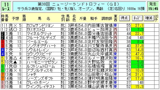 f:id:hidary_uma:20200410213843p:plain