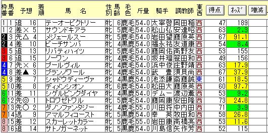 f:id:hidary_uma:20200410222118p:plain