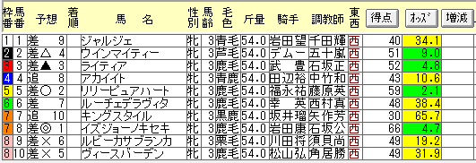 f:id:hidary_uma:20200412000753p:plain