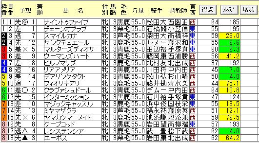 f:id:hidary_uma:20200412000831p:plain