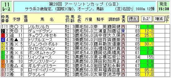 f:id:hidary_uma:20200418114807p:plain