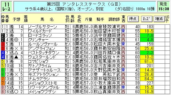 f:id:hidary_uma:20200419124838p:plain