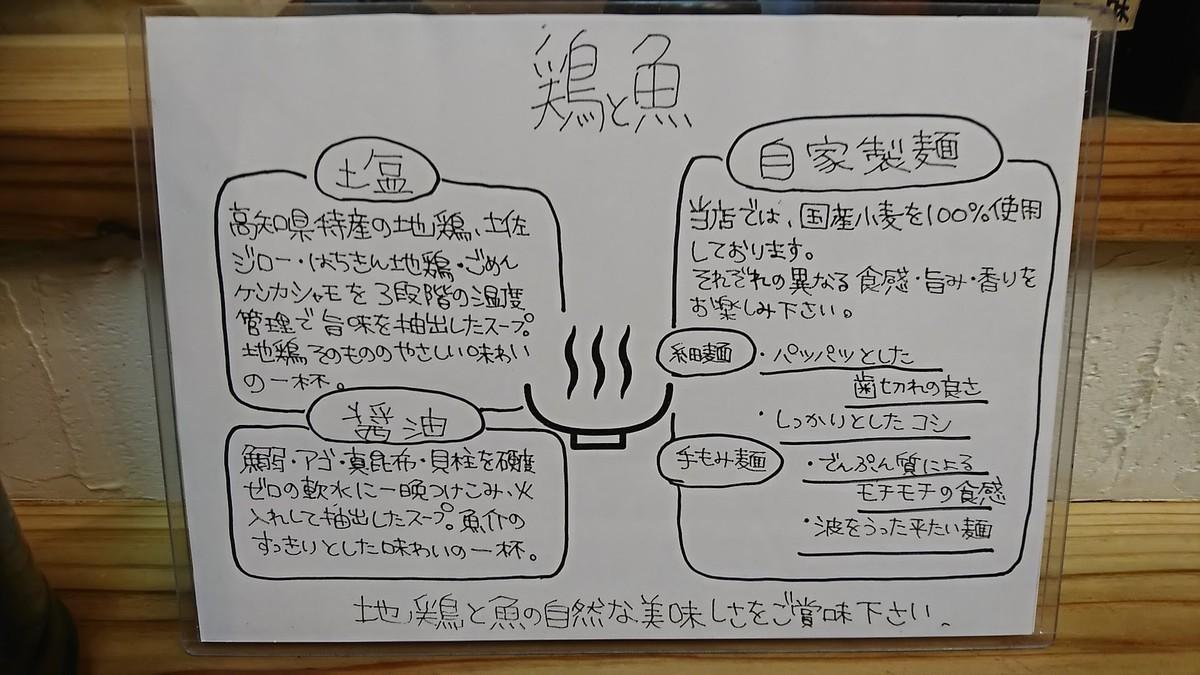 f:id:hide_chan84:20190429132128j:plain