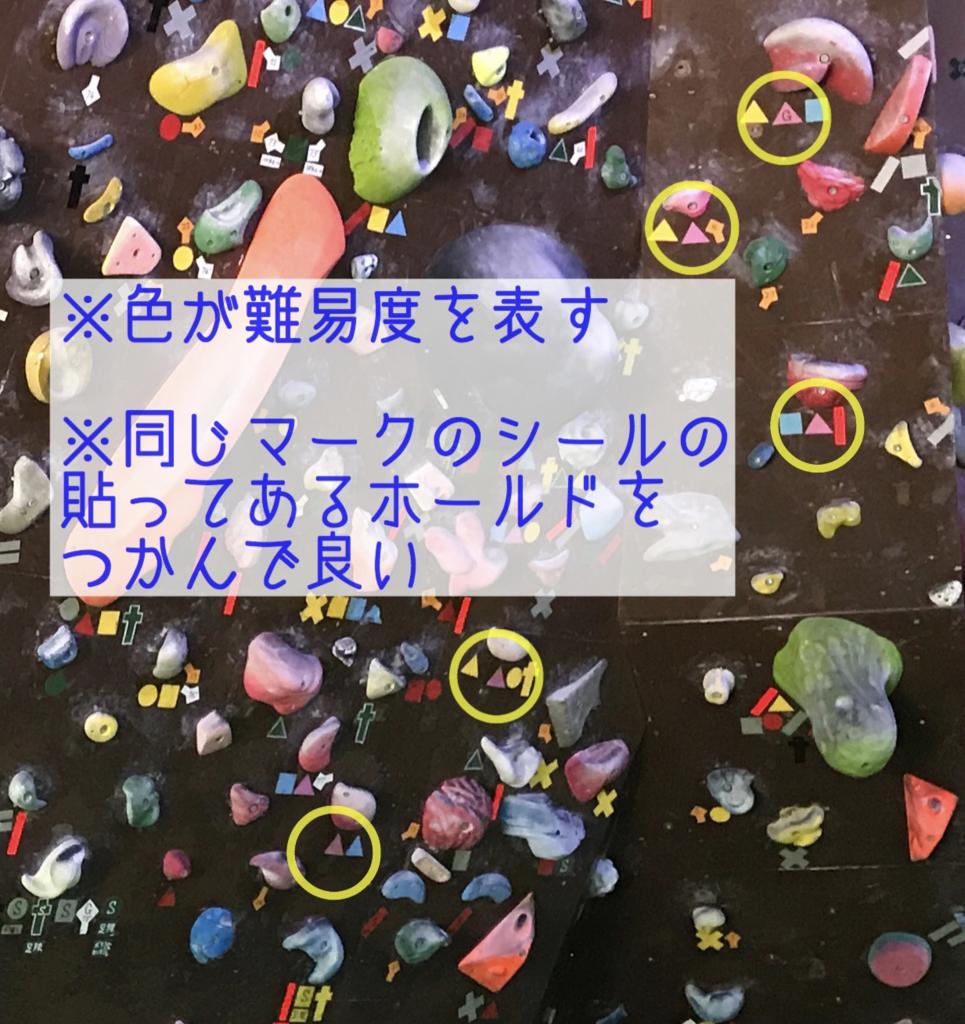 f:id:hideaki-nonaka52:20180320223748p:plain