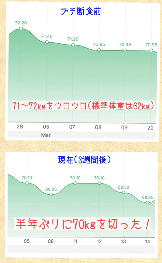 f:id:hideaki-nonaka52:20180420114554j:plain