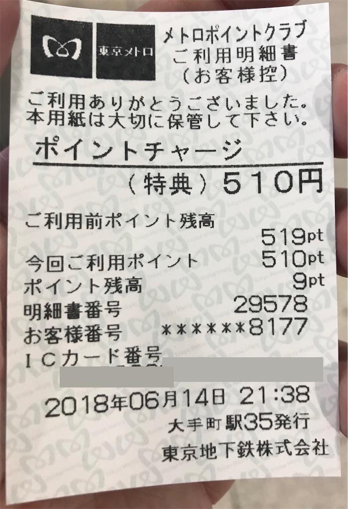 f:id:hideaki_kawahara:20180620005339j:image:w300