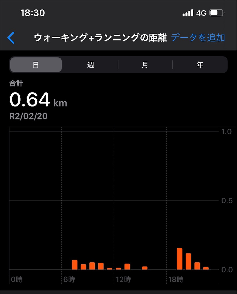 f:id:hideaki_kawahara:20200224092729j:image