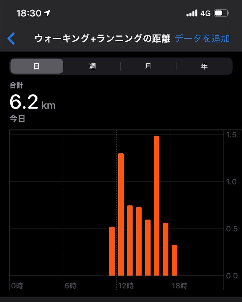 f:id:hideaki_kawahara:20200224092748j:image