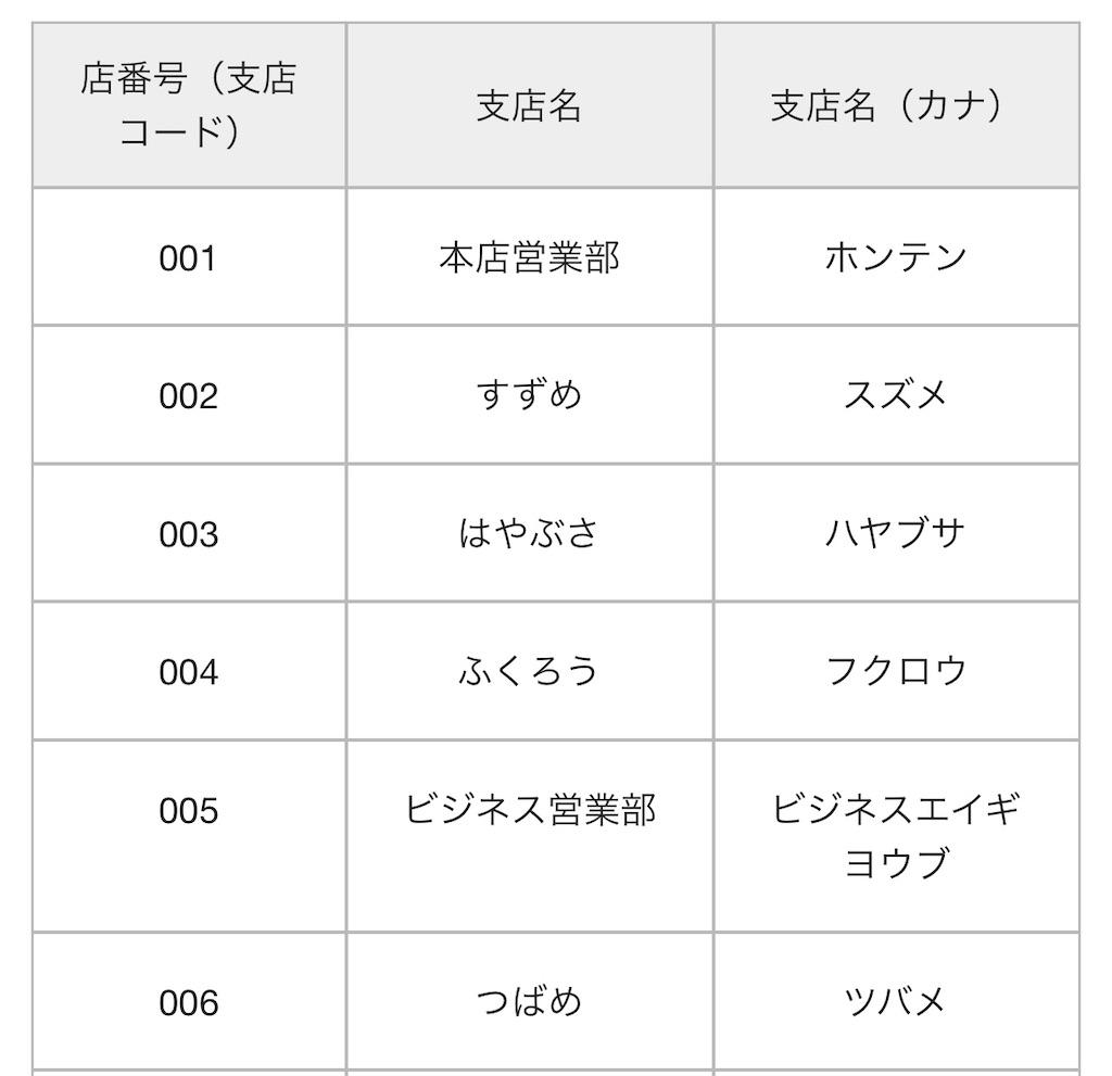 f:id:hideaki_kawahara:20210405141546j:plain:w400