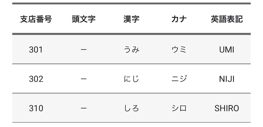 f:id:hideaki_kawahara:20210405141707j:plain:w400