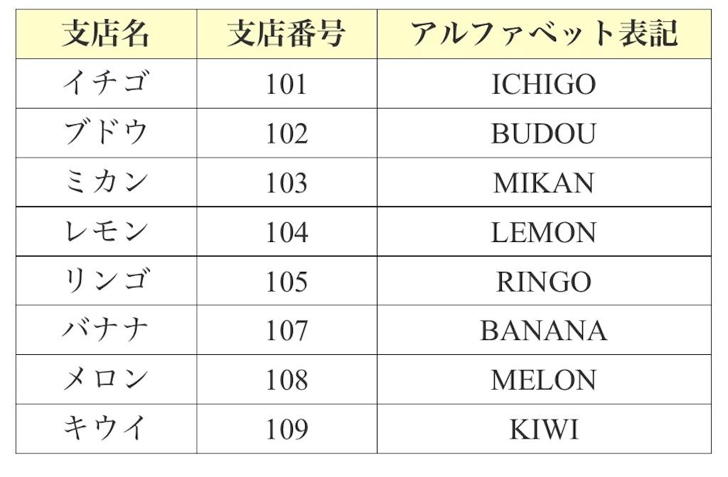 f:id:hideaki_kawahara:20210405141754j:plain:w400