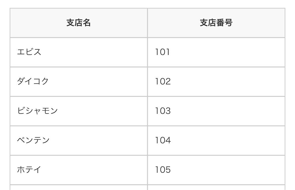 f:id:hideaki_kawahara:20210405141846j:plain:w400