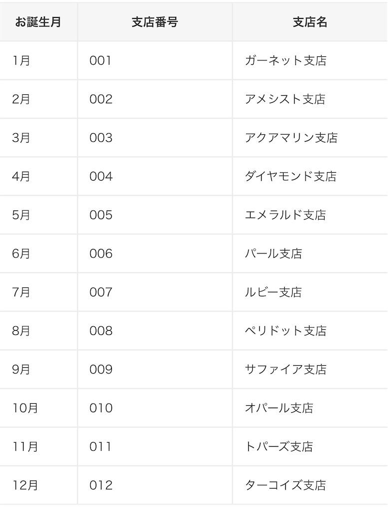 f:id:hideaki_kawahara:20210405142018j:plain:w400