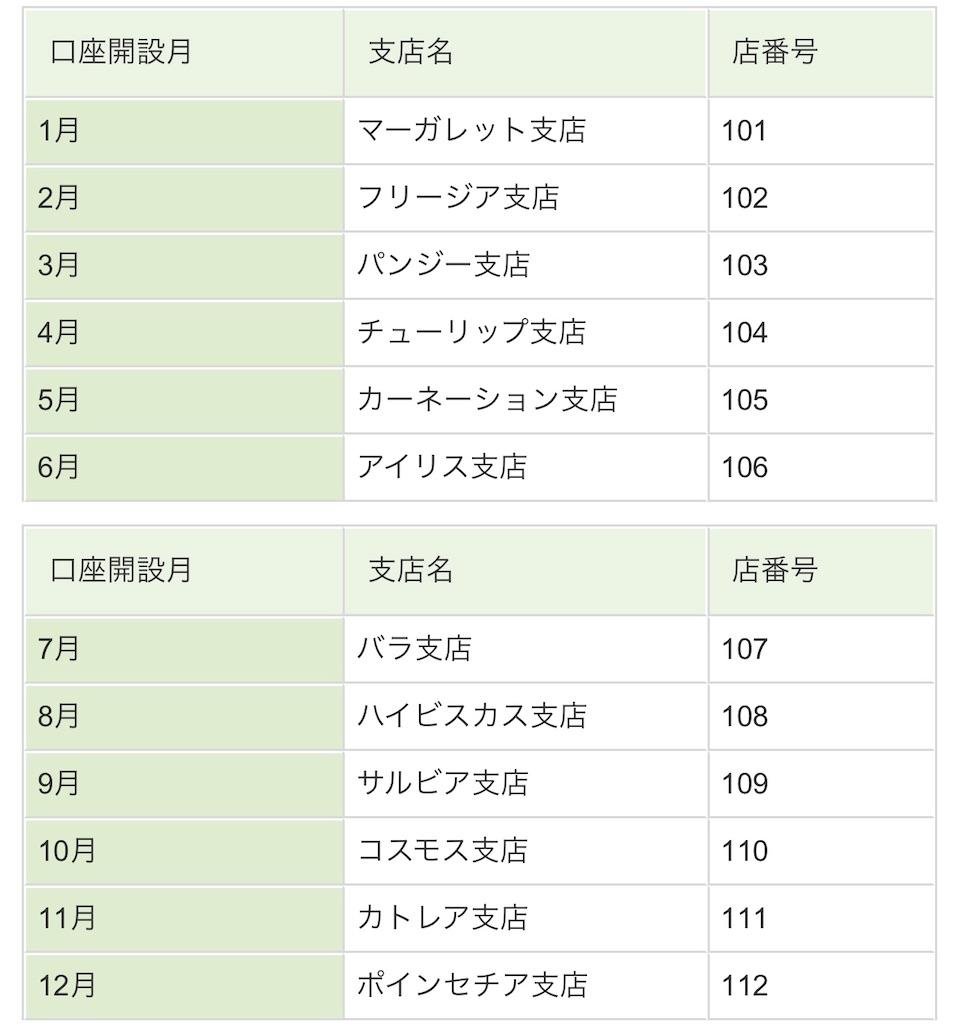 f:id:hideaki_kawahara:20210405142207j:plain:w400