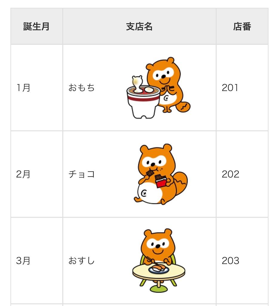 f:id:hideaki_kawahara:20210405142314j:plain:w400