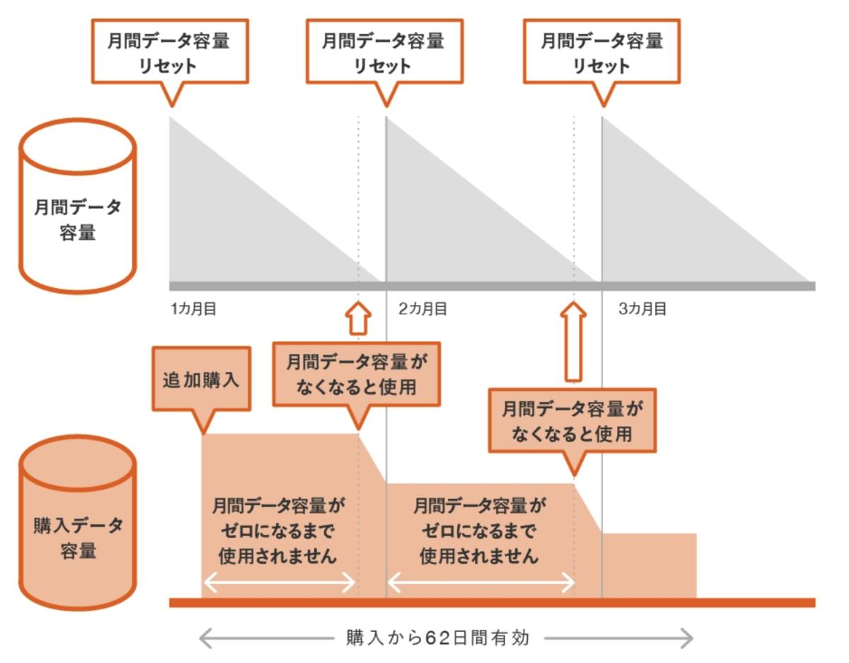 f:id:hideaki_kawahara:20210601135524p:plain:w500