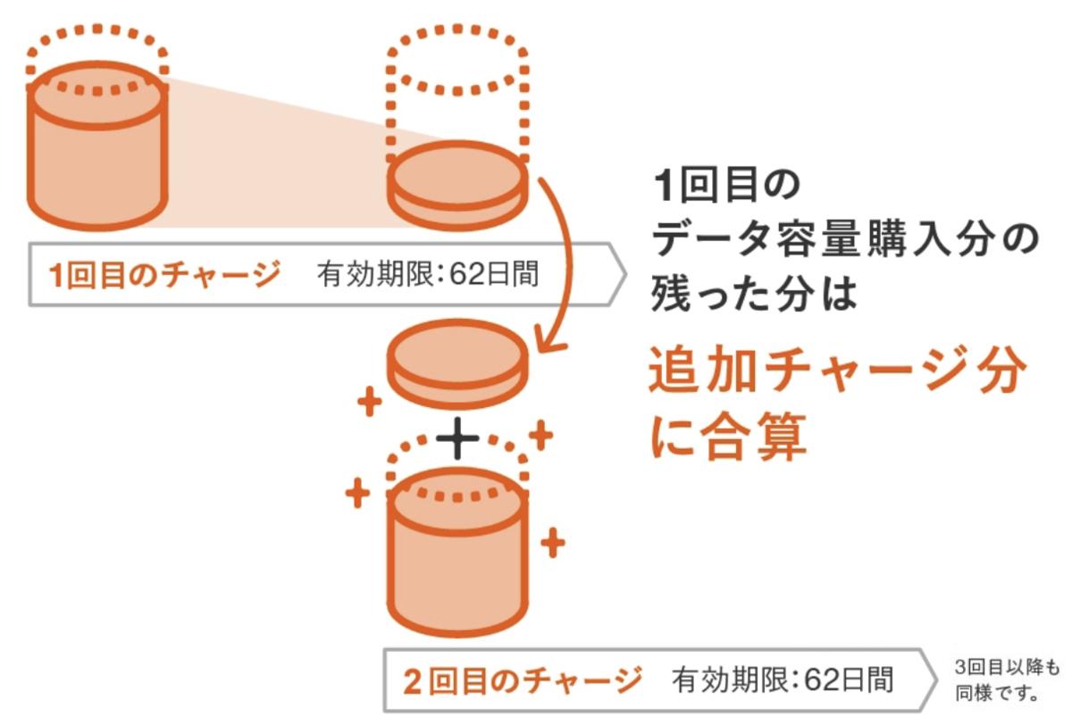 f:id:hideaki_kawahara:20210601140042p:plain:w500