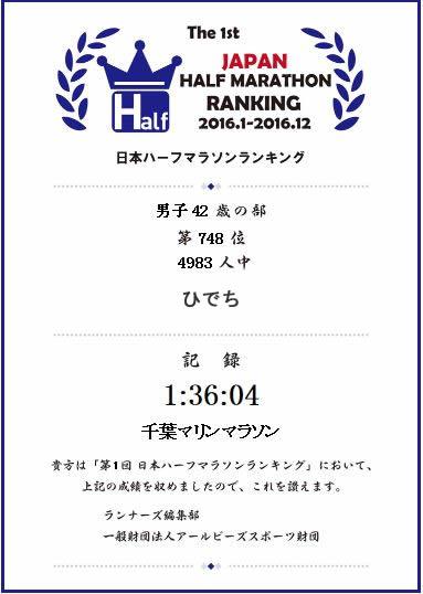 f:id:hidechi48:20170323233434j:plain