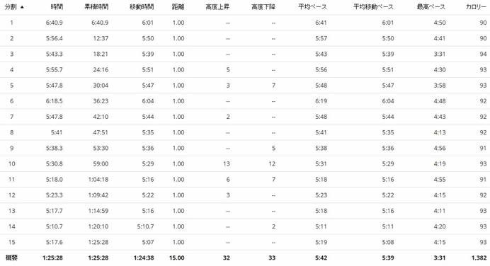f:id:hidechi48:20170529224344j:plain