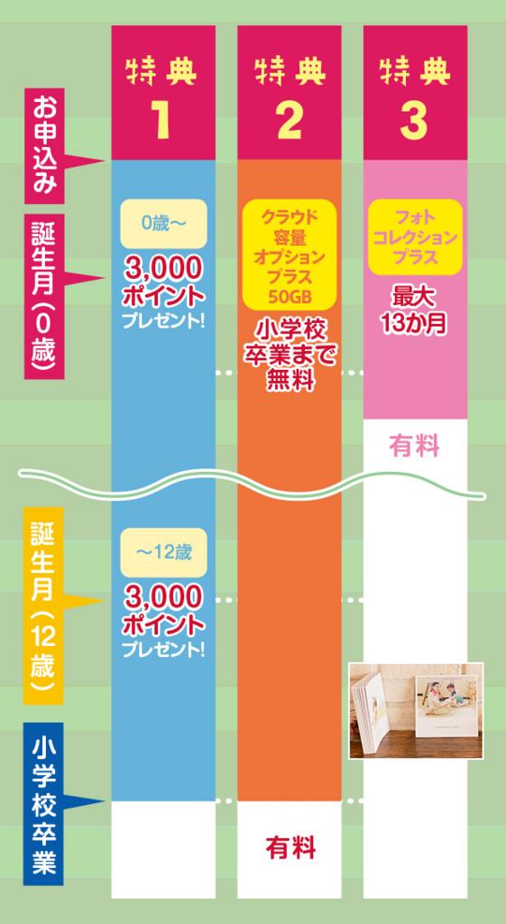 f:id:hidechichi:20170821223441j:plain