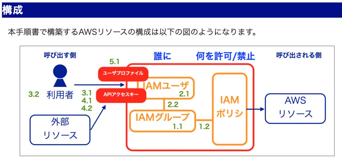 f:id:hidehara:20200623000215p:plain