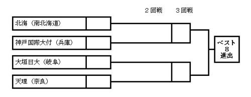 f:id:hidejinjin:20170820145153j:plain