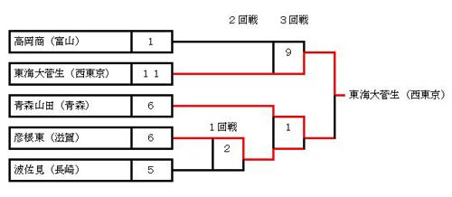 f:id:hidejinjin:20170820145451j:plain