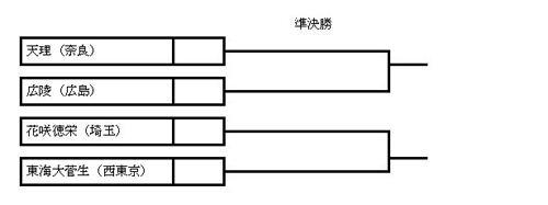 f:id:hidejinjin:20170820210027j:plain