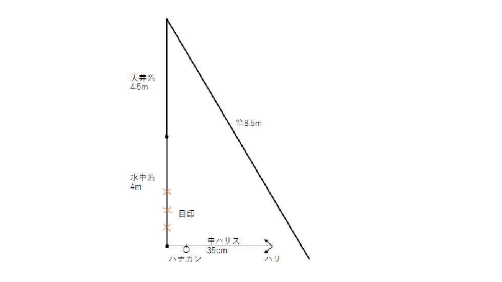 f:id:hidejirokun:20190503185930p:plain
