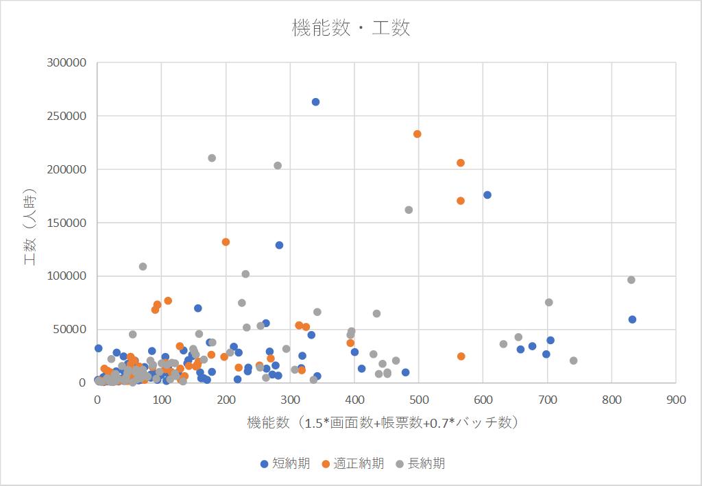 f:id:hidekatsu-izuno:20161221225506p:plain