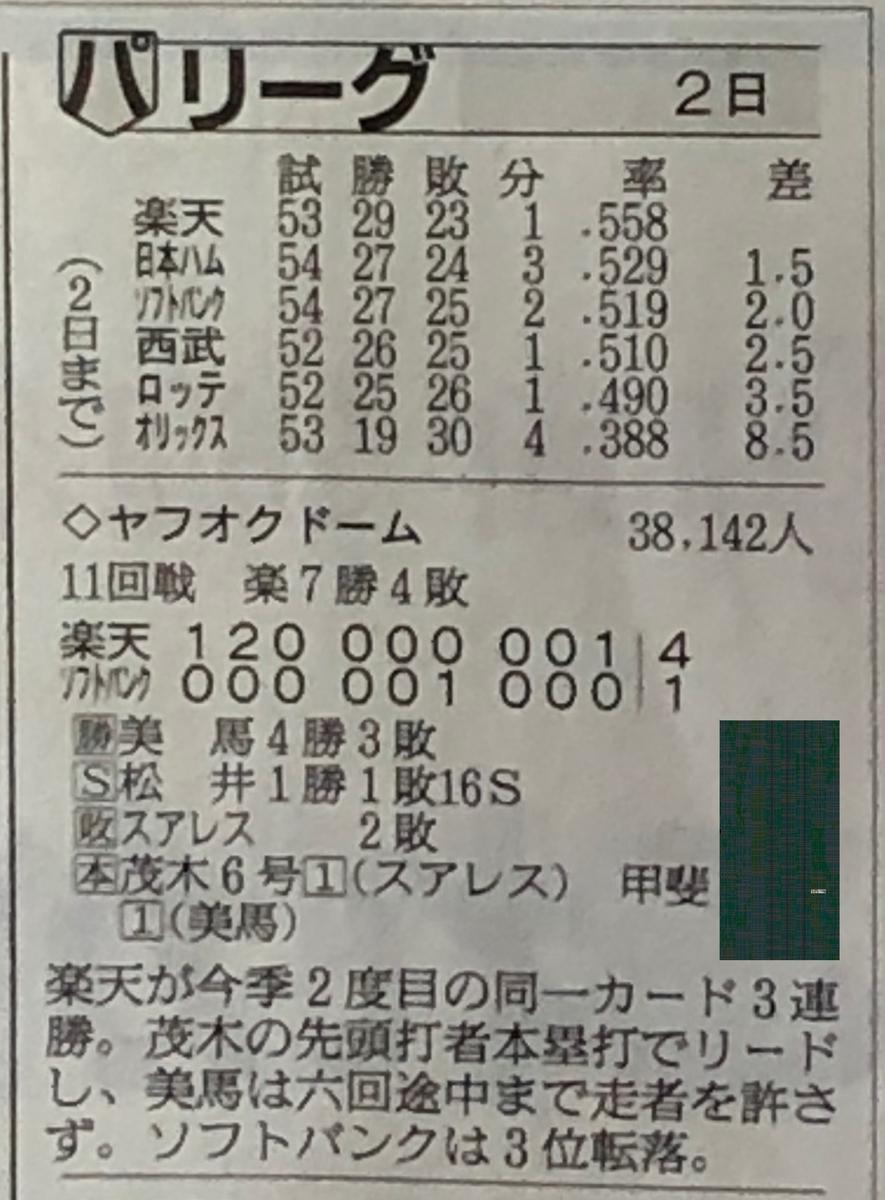 f:id:hideki-sansho:20190603193805j:plain
