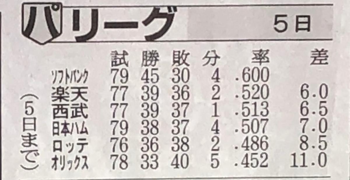 f:id:hideki-sansho:20190706111416j:plain