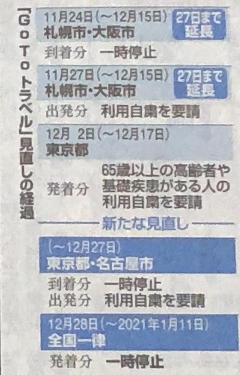 f:id:hideki-sansho:20201215091740j:plain