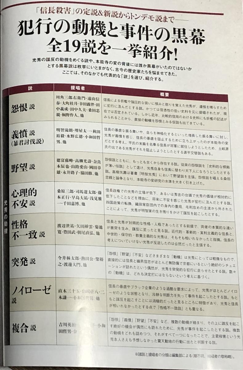 f:id:hideki-sansho:20210110212054j:plain