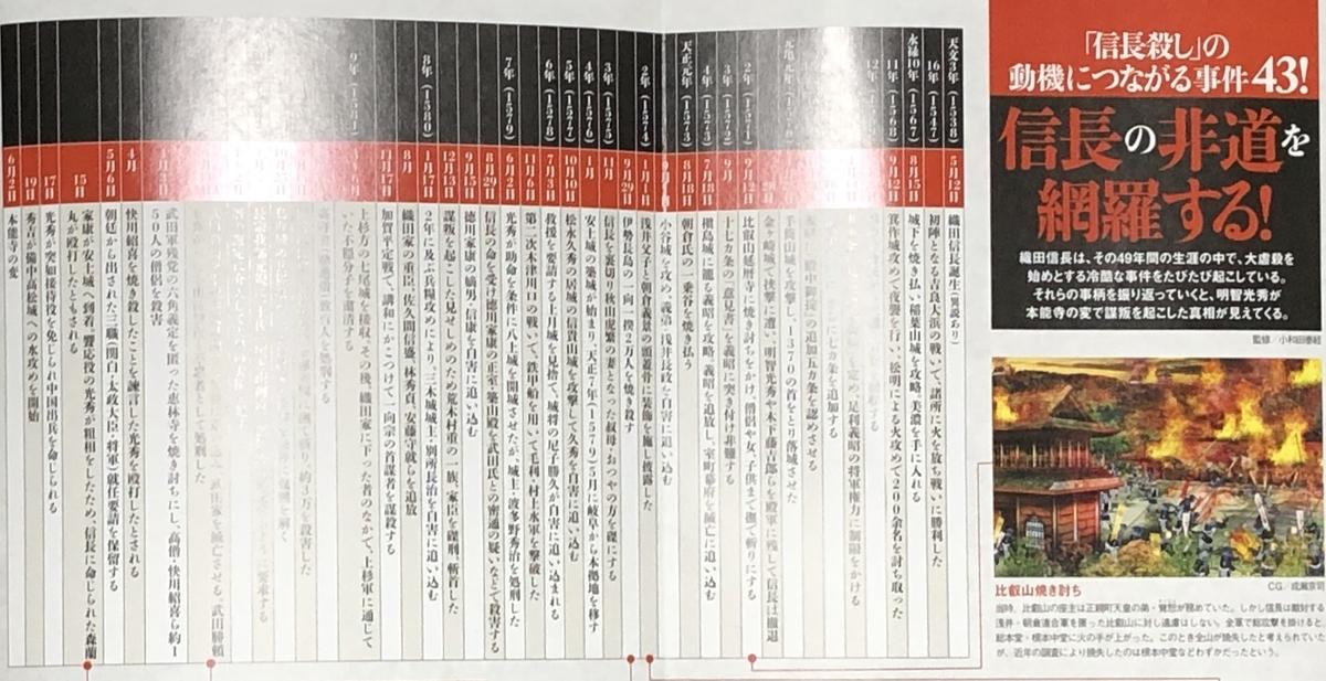 f:id:hideki-sansho:20210110212101j:plain